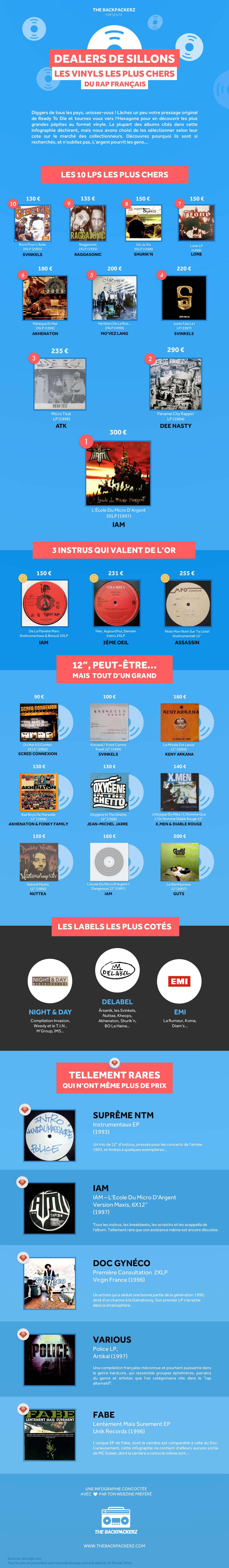 albums-vinyle-les-plus-chers-rap-francais