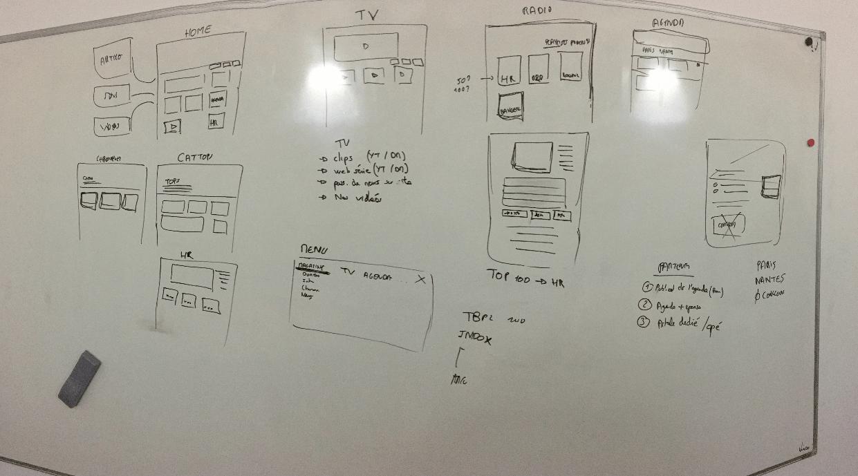 design-sprint-backpackerz